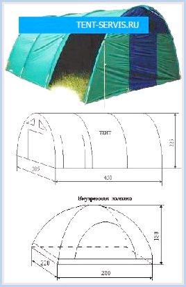 палатки, тенты, шатры и кемпинги